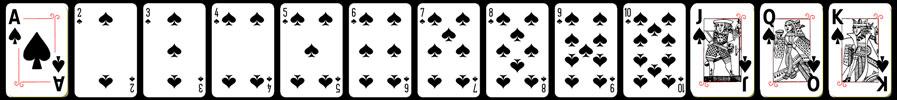 Kartenwerte bei den Blackjack Regeln