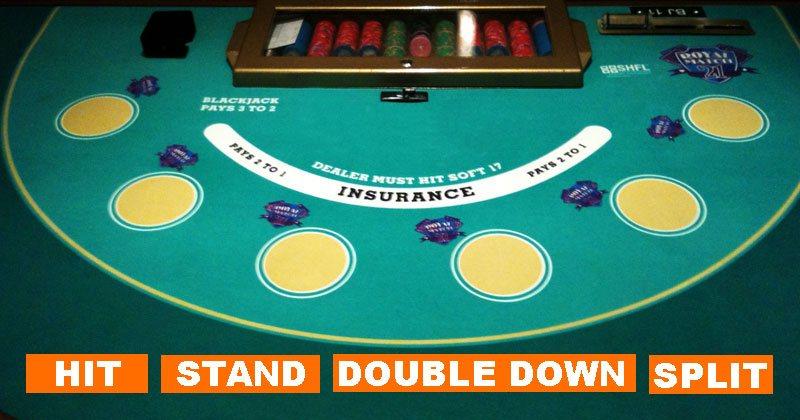 Blackjack Regeln einfach erklärt